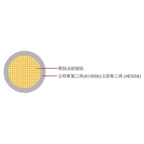 AVSSX/AESSX日标汽车线