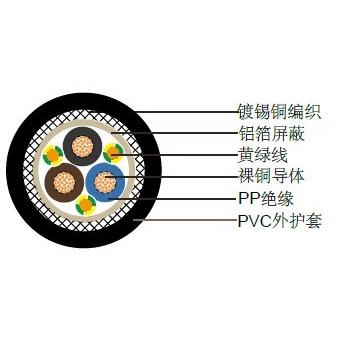 9YSLCYK-JB+3德标汽车电缆