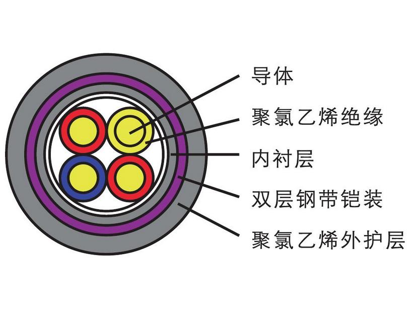 VV22电力电缆