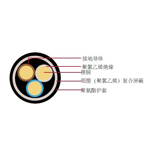 FLRYB11Y德标汽车电缆