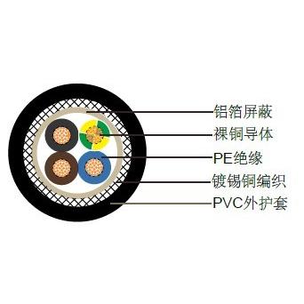 2YSLCY-JB/2YSLCYK-JB德标汽车电缆