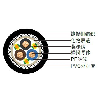 2YSLCY-JB+3/2YSLCYK-JB+3德标汽车电缆